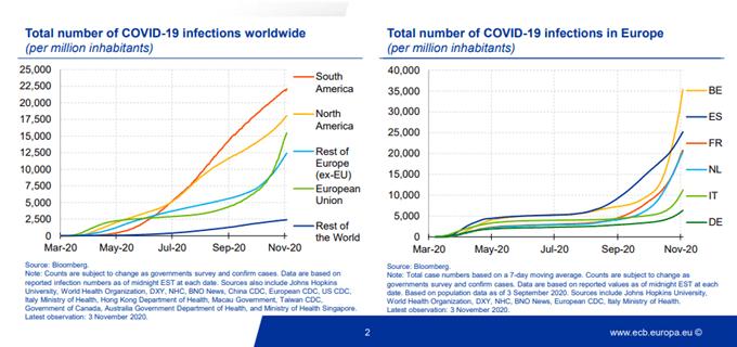 Prospettive EU Stoxx 50: rimbalzo sulle notizie sui vaccini a corto di vapore
