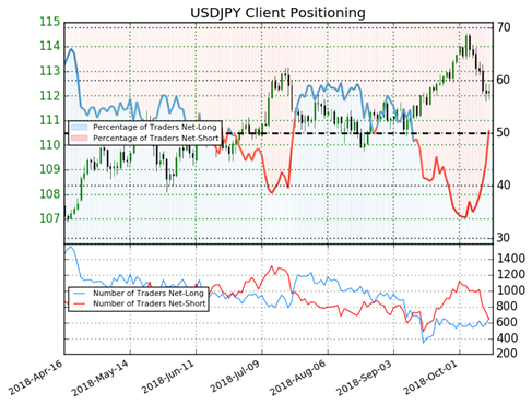USD Holds Support, GBP Choppy on Brexit Stand-Off - US Market Open