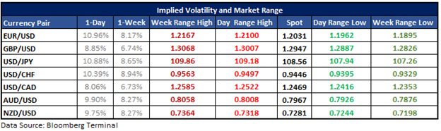 USDJPY Options Volatility Jumps on North Korea Threat, Yen Poised for Higher Prices