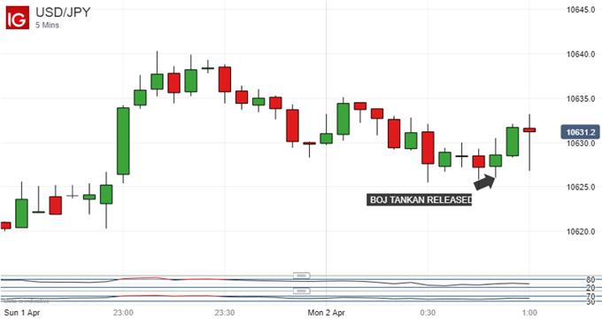 Dollar slips versus yen as trade tensions cloud outlook