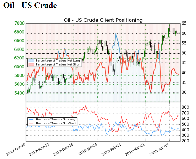 Brent Crude Oil May Be Further Supported On Likely Us Withdraw From