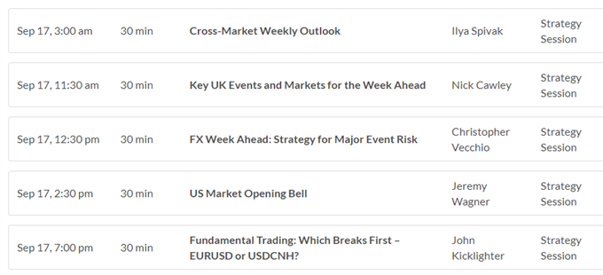 EUR & GBP Outperform as Dollar Extends on Losses - US Market Open