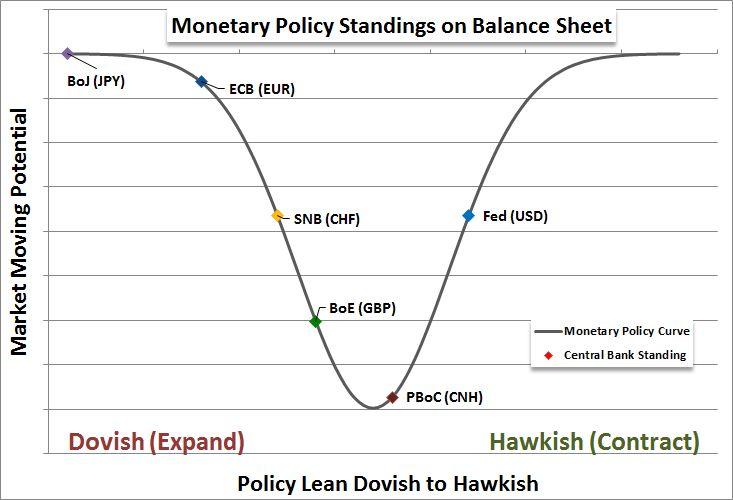 Bitcoin High-risk