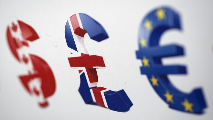 British Pound (GBP) Latest: GBP/USD and EUR/GBP Test Limits, Brexit and COVID-19 Updates