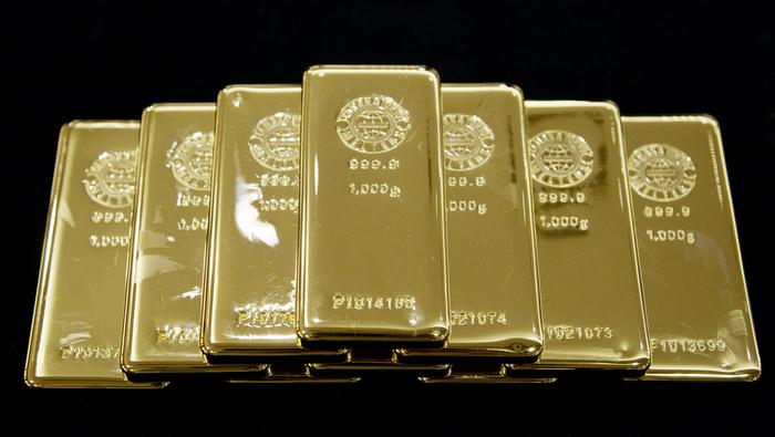 Gold Price Approaches 200-Day SMA for First Time Since February