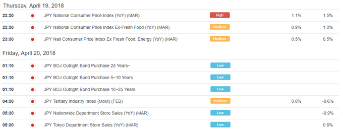 Asia AM Digest: USD Rises with Hawkish Fed Bets, Yen Faces CPI
