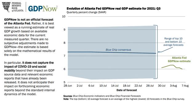 Haftalık Temel ABD Doları Tahmini: Enflasyon, Güçlü Temmuz NFP'sinden Sonra ABD Dolarını Artıracak mı?