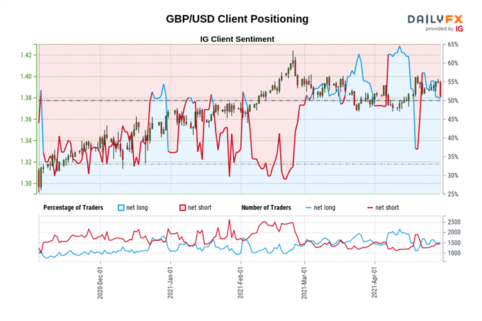 British Pound Forecast: GBP/USD, GBP/JPY Levels to Watch Ahead of BoE