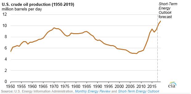 أسعار النفط الخام تشير لخسائر أكبر مع ابتعاد مؤشر القوة النسبية من منطقة ذروة الشراء