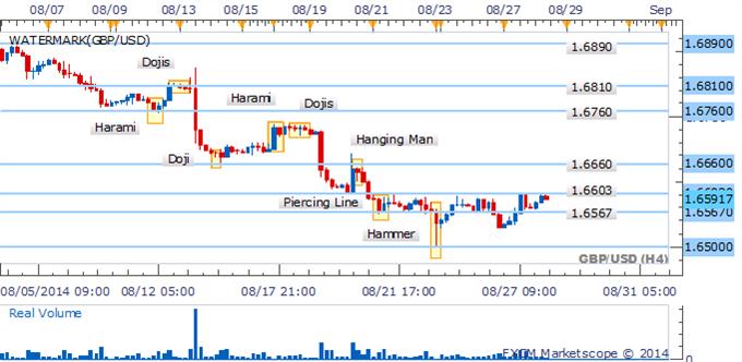 NZD/USD Bulls retornan luego que vela martillo señalo un punto de inflexión