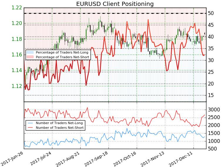 Eurusd analysis forex