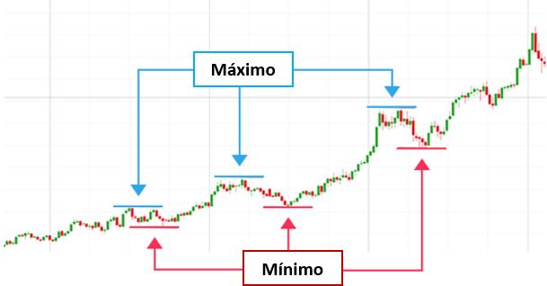 MAXMIN Tendencias - 10/06/2019