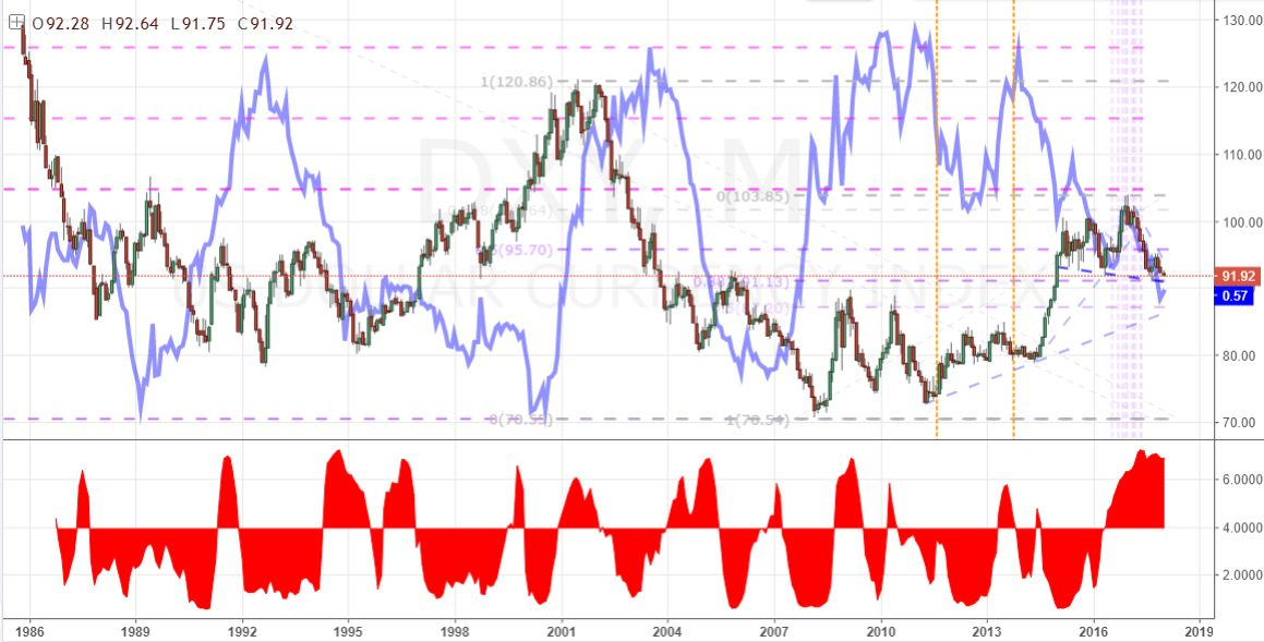 ECB Signals QE Retreat Again Will EUR USD Overtake 12100