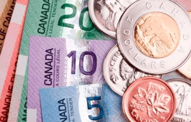 dólar canadiense análisis técnico