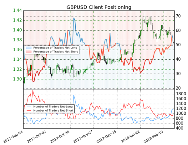 FX Overbought/Oversold: Volatility & Extremes Presenting Opportunity