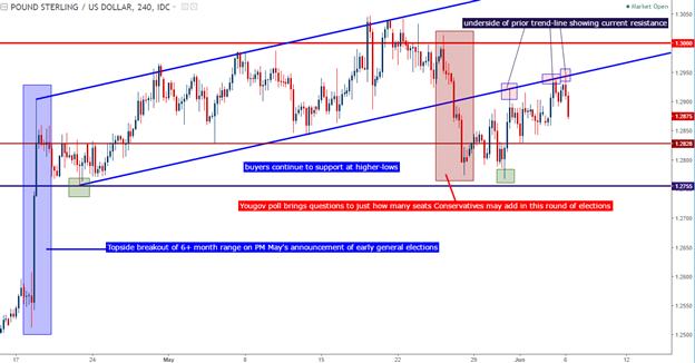 Safe-Haven Moves in Yen, Gold Bid Heavily Ahead of 'Risk Thursday'