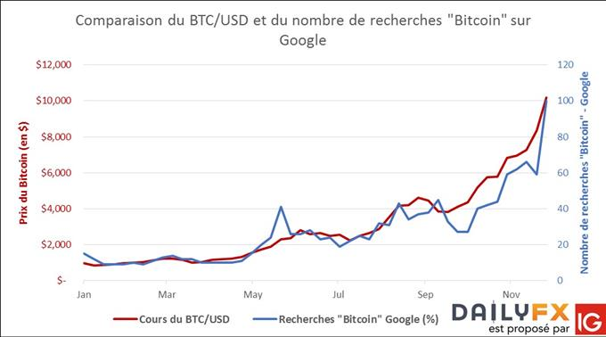 danny aston bitcoin trader bitcoin trading wie geht das