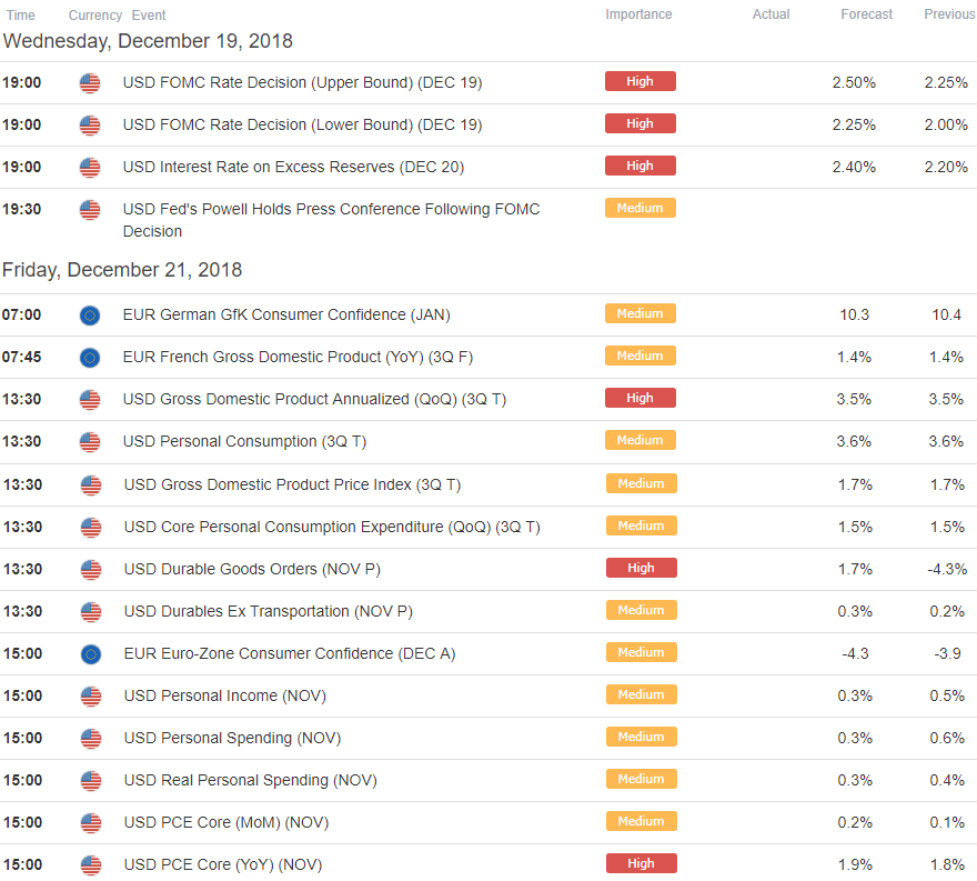 Fxteam ru forex economic calendar