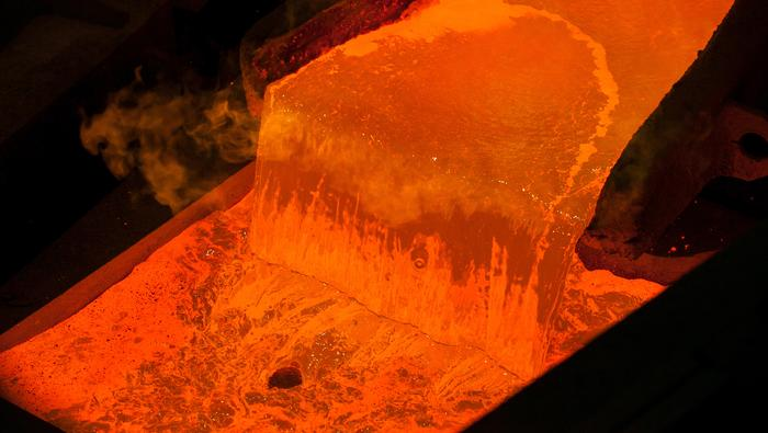 Precio del cobre se dispara y busca validar patrón alcista de triángulo ascendente