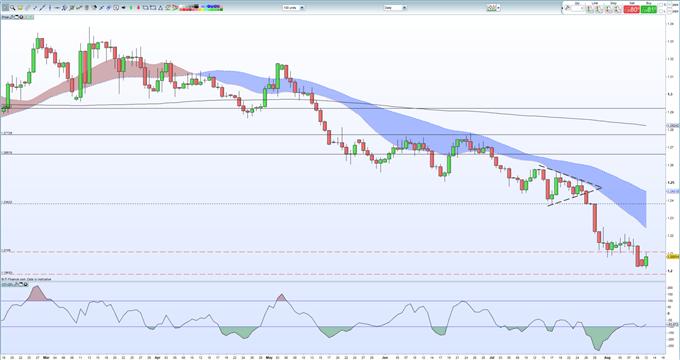 GBPUSD, EURGBP Prices, Brexit and Market Risk - Webinar | MENAFN COM