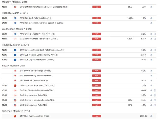 قوة الدولار تتلاشى بعد الأحاديث الجمركية: رئيس الاحتياطي الفيدرالي يشير إلى احتمالية رفع أسعار الفائدة بمعدل أربع مرات