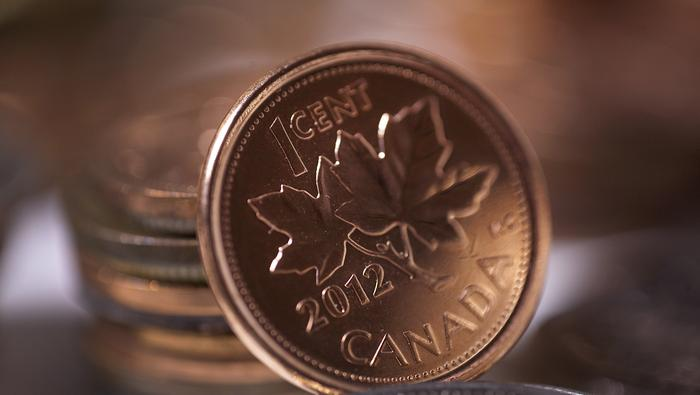 Canadian Dollar Trading: US Economic Growth Takes Center Stage