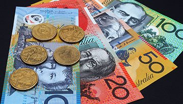 Australian Dollar Price Chart: Aussie Rally at Risk into June Close