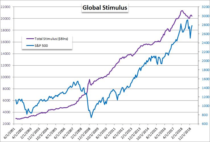 A Dollar Reversal and S&P 500 Nonplussed at Record High Ahead of G20 Summit