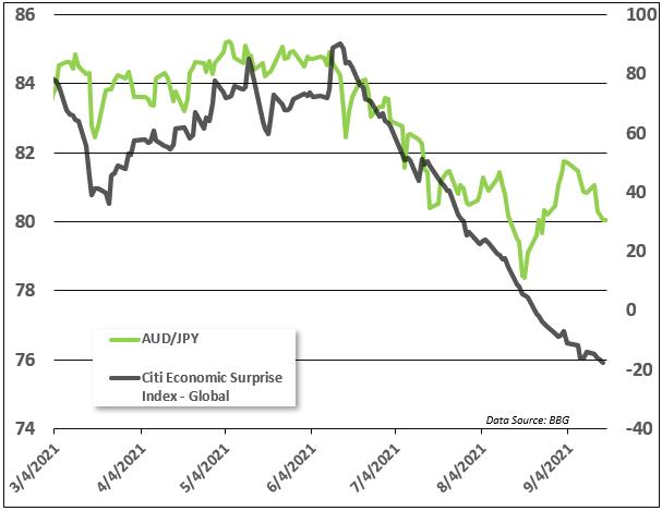 JPY Crosses Eye BoJ, CPI as Haven Flows Bolster Yen Strength