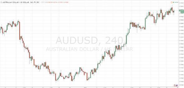 Datos de la inflación australiana podrían definir la tendencia del AUD/USD