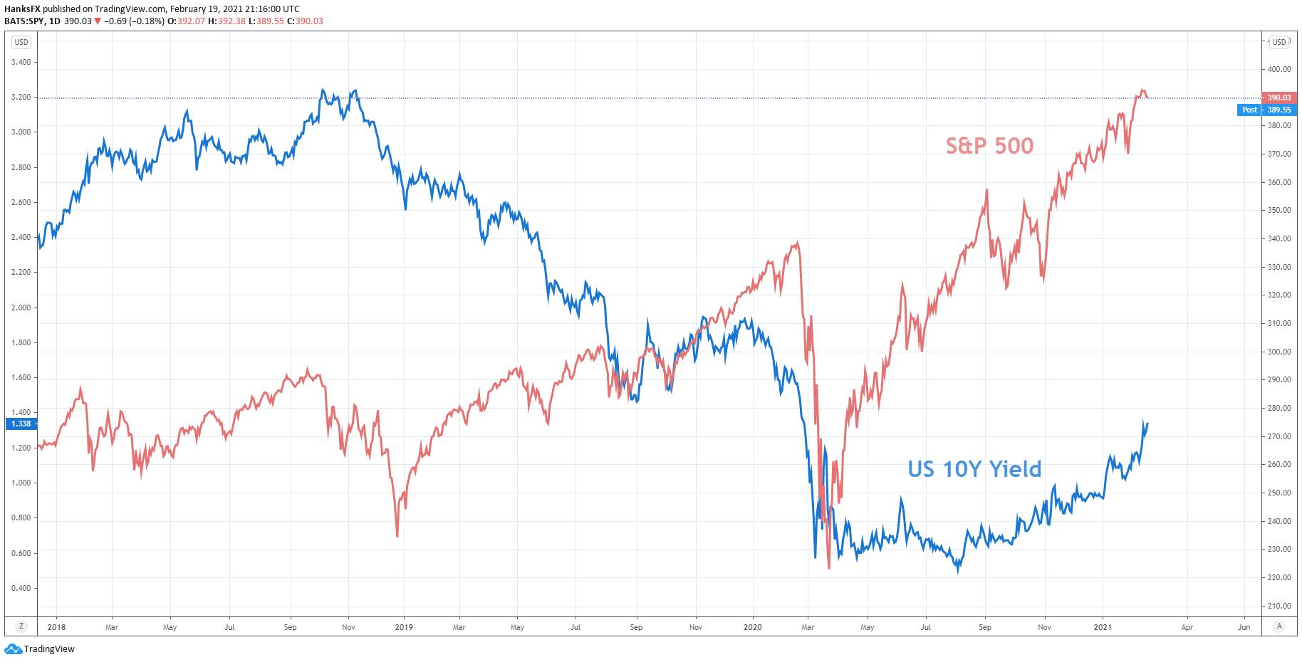 rinkos bitcoin chart
