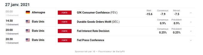 Bourse: réunion de la Fed - Or: le prix de l'or reste bloqué sous les 1850 $