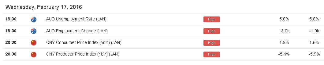Libra esterlina, la gran perdedora de la jornada -  GBPUSD cae más de un 1%.