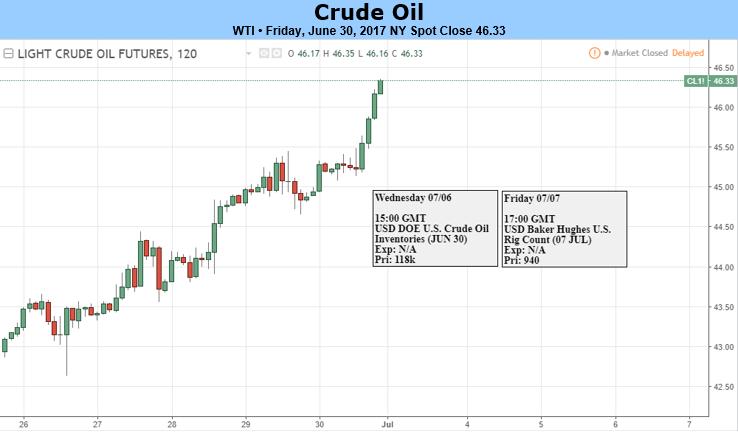 Libya's oil output nears 1 million bpd, highest in four years