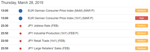 EURJPY Upcoming Economic Events that impact Euro and Yen
