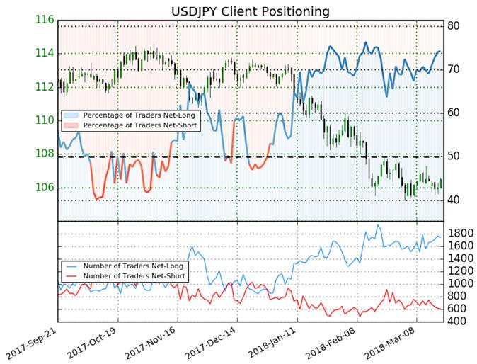 Asia AM Digest: USD Gains Ahead of Fed, NZD Falls Before the RBNZ