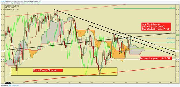 FX Traders Juggle US Dollar Outlook, Hawkish BoE Boosts GBP To 1.34