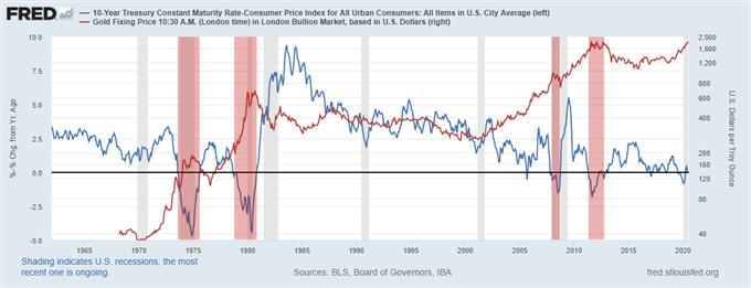 Vers un nouveau rallye haussier du cours de l'argent