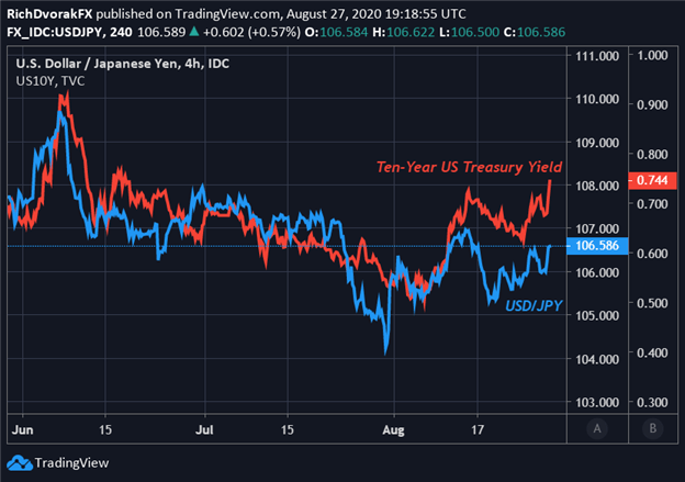 https://a.c-dn.net/b/3N58IK/vix-index-jumps-us-dollar-treasury-yields-spike-post-powell_body_Picture_3.png