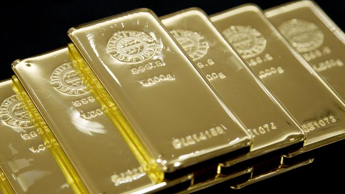 Gold Price Outlook - Rally Aided by Positive Moving Average Crossover