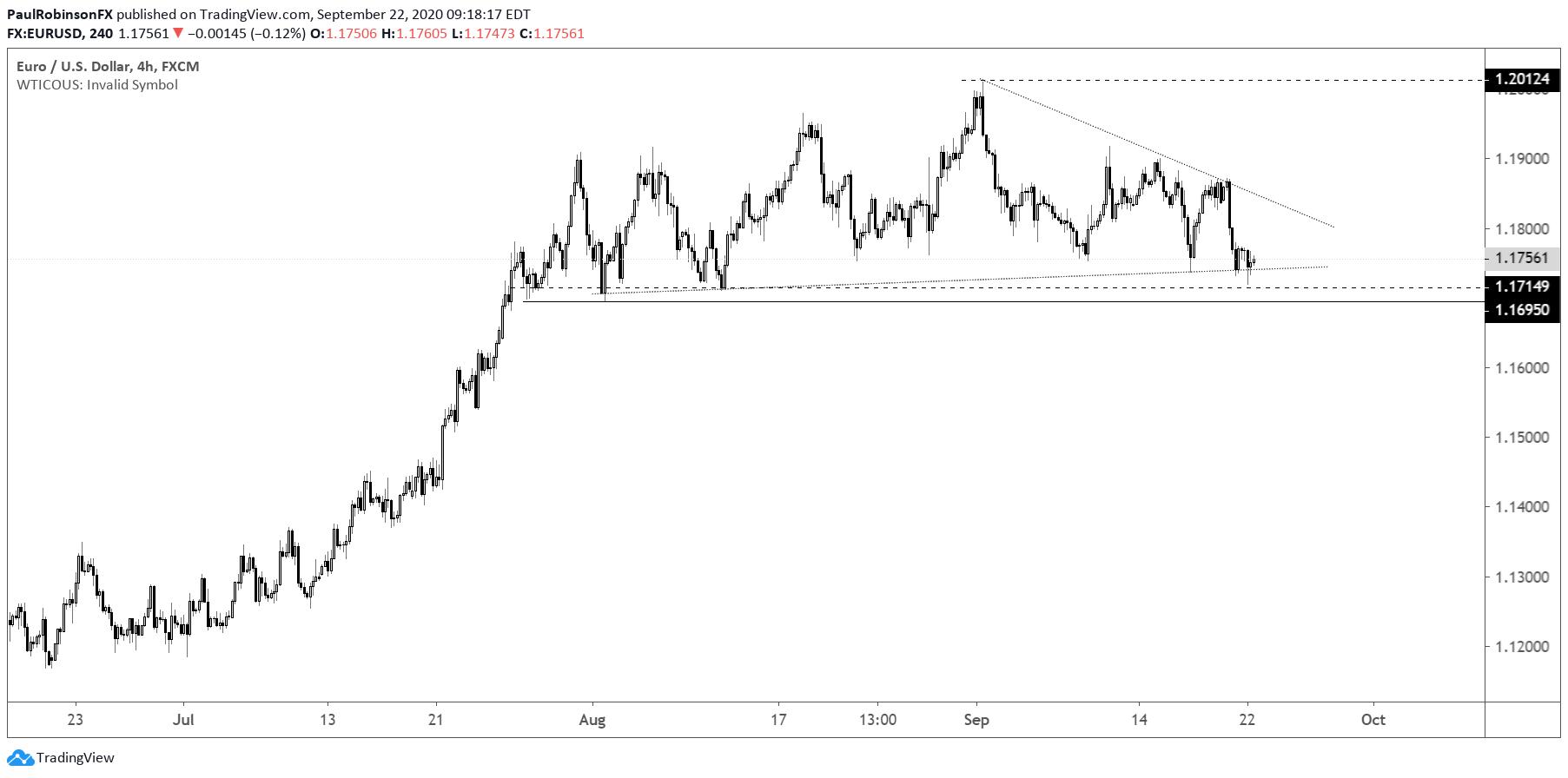 Aud usd chart live forex room molangoane investment growth