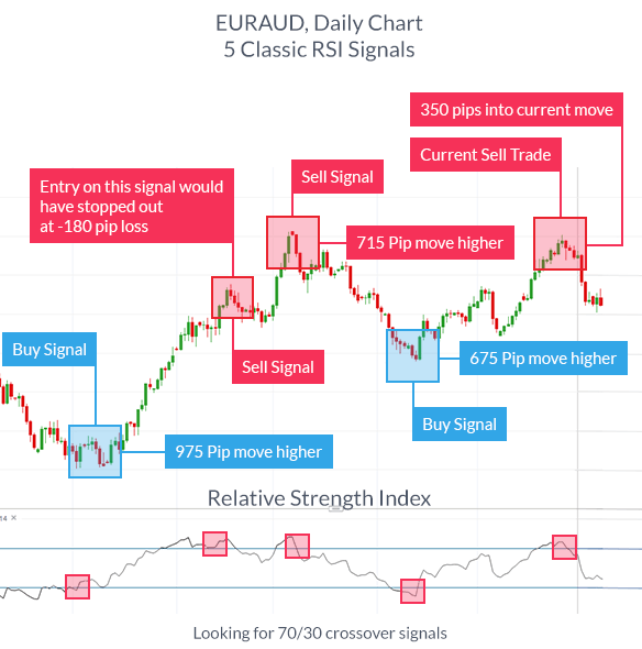 4 Indikator Perdagangan Efektif Yang Harus Diketahui Setiap Trader