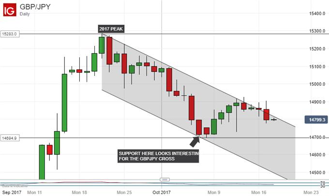 Japanese Yen Technical Analysis: USD/JPY Stalls, Will It Fall?