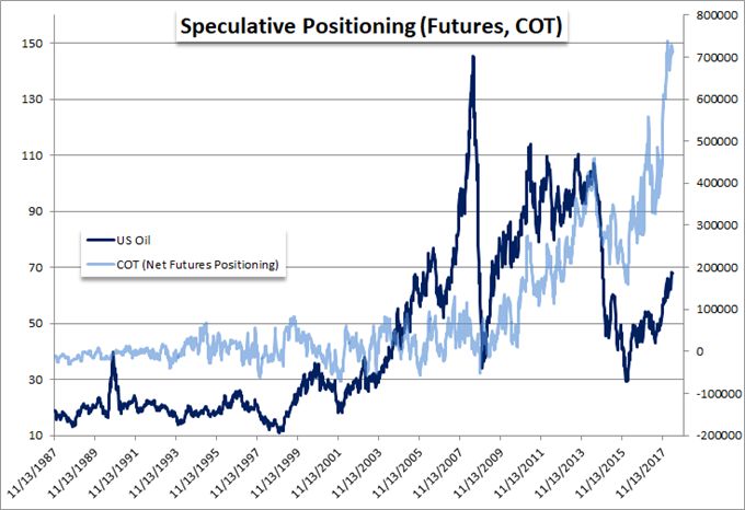 Tarriffs, Iran Deal, Risk Trends Keep S&P 500 and Dollar from Conviction