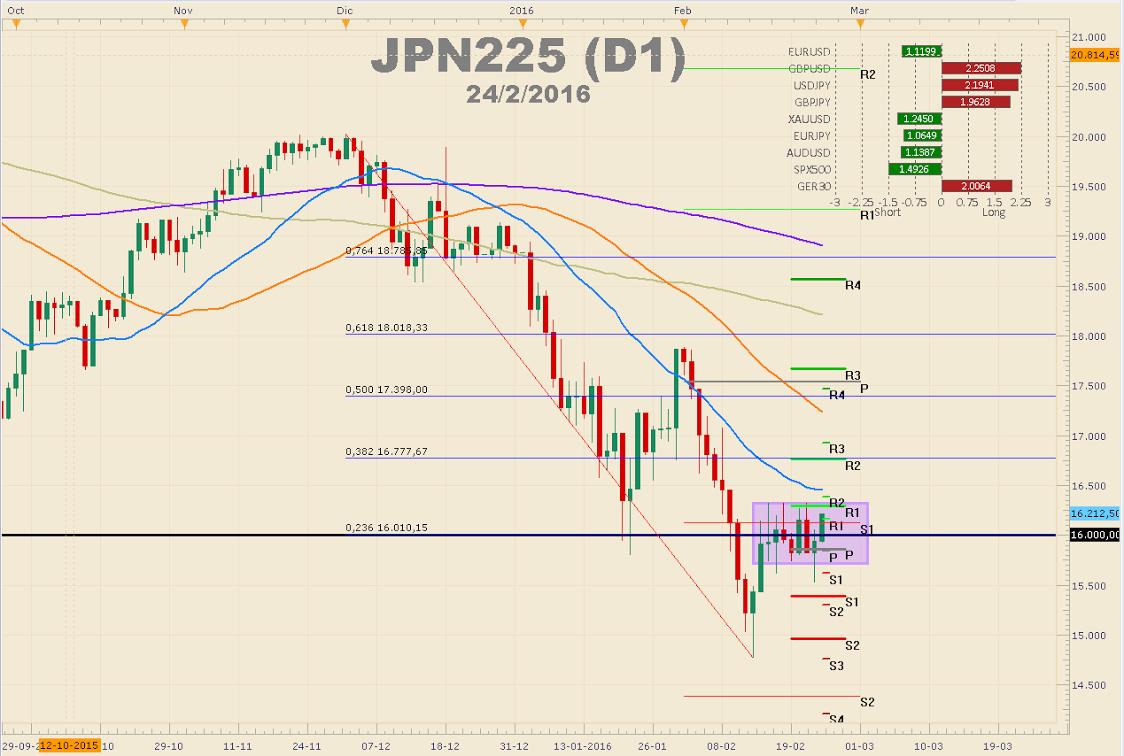 ¿Logrará aumentar la inflación en Japón luego de los estímulos del BOJ?