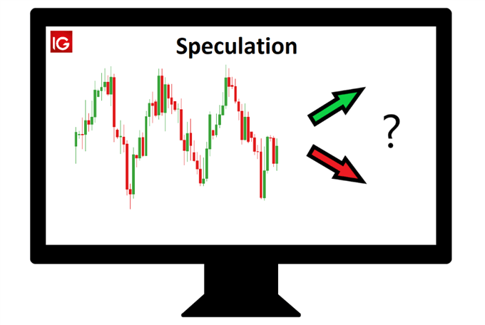 Speculation in the forex market