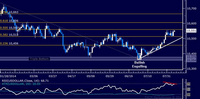 EUR/USD: El posicionamiento se vuelve conflictivo