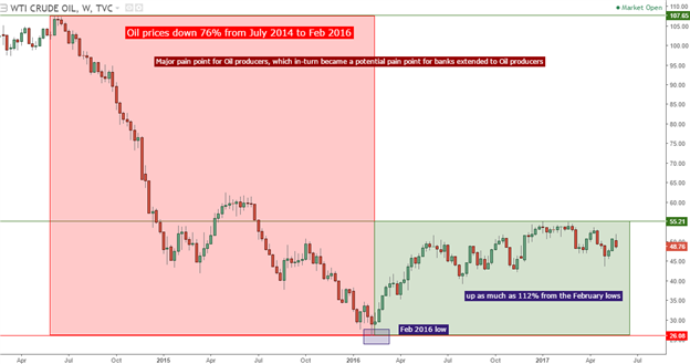 G7, Euro Inflation and NFP to Drive FX Markets Next Week