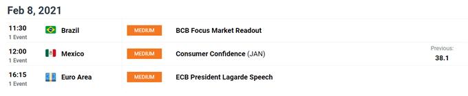 Dow Jones, S&P 500 Outlook: Weak Jobs Data Bolsters Calls for Stimulus