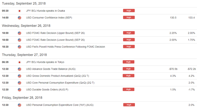 JPY Rate Forecast: JPY Bears Eye 113 Level
